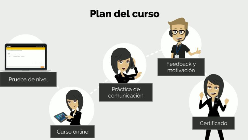 Fundación ATRESMEDIA y Speexx becan en idiomas a perfiles técnicos de Formación Profesional