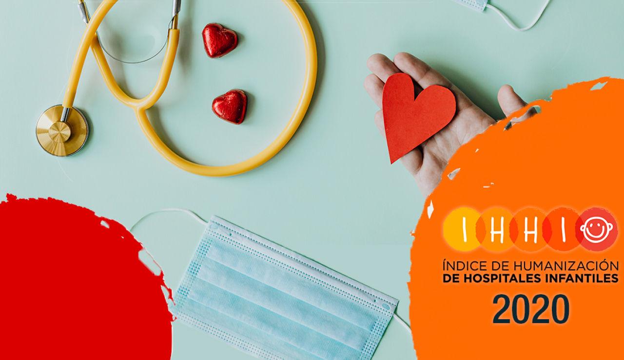 Resultados del Índice de Humanización de Hospitales