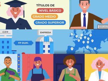 Descubre la Formación Profesional: Talento, Empleo y Futuro