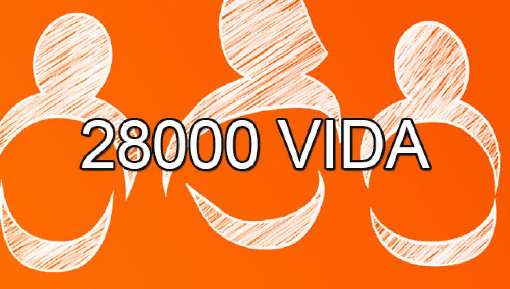 SMS 28000