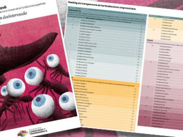 La Fundación Atresmedia lidera, por quinto año consecutivo, el ranking de transparencia de las fundaciones empresariales