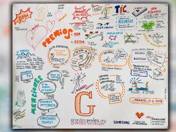 Los Premios 'Grandes Profes, Grandes Iniciativas': más allá de la realidad